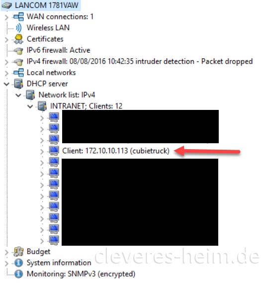 Cubietruck-IP